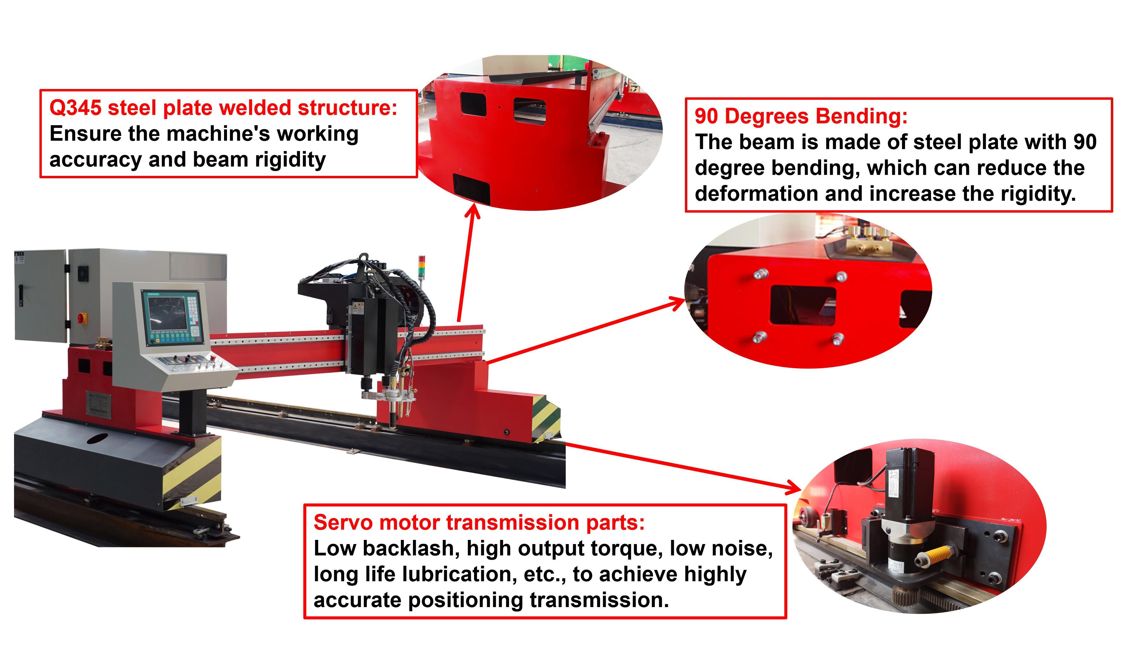 gantry cnc cutting machine_05