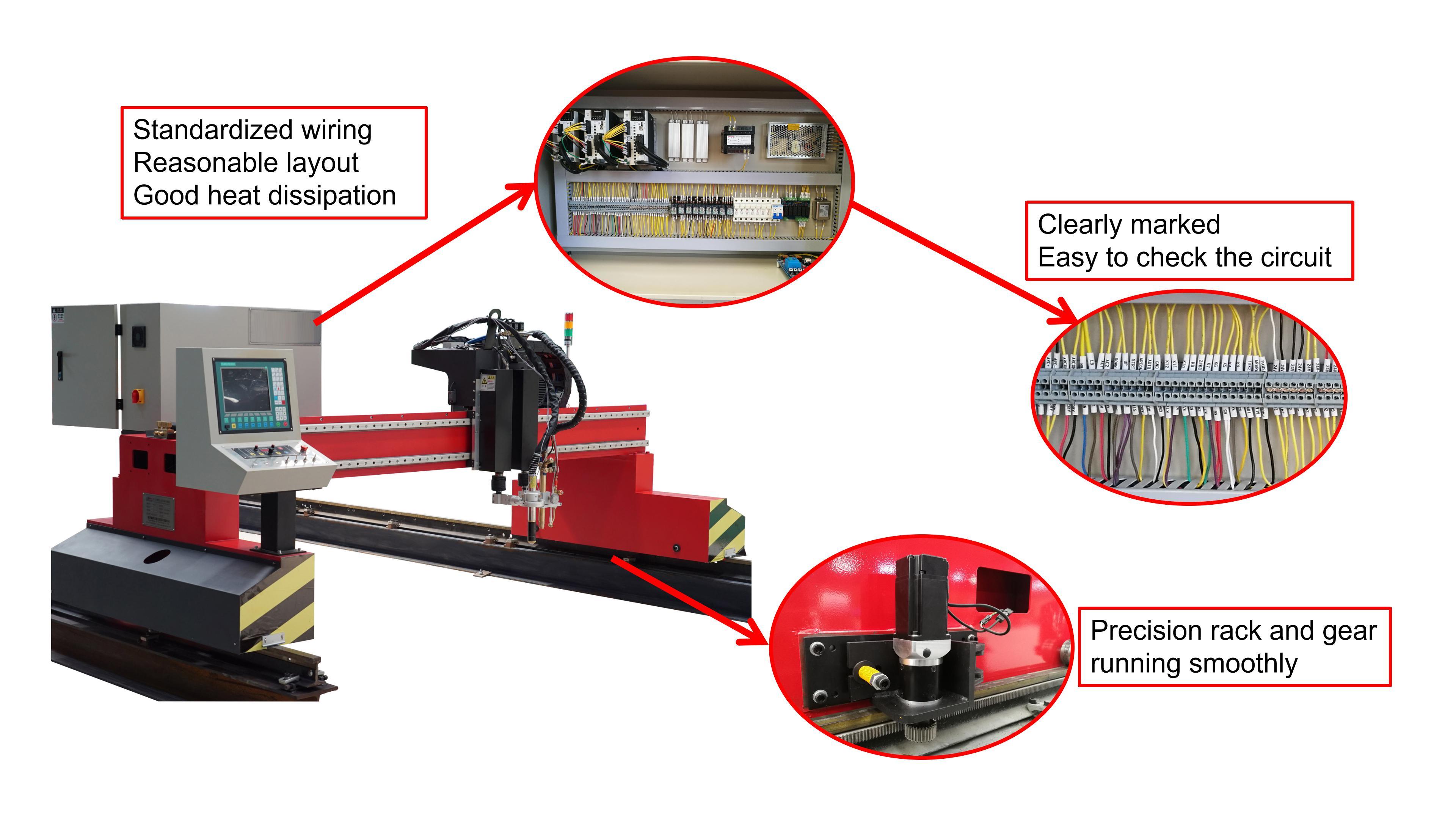 gantry cnc cutting machine_06