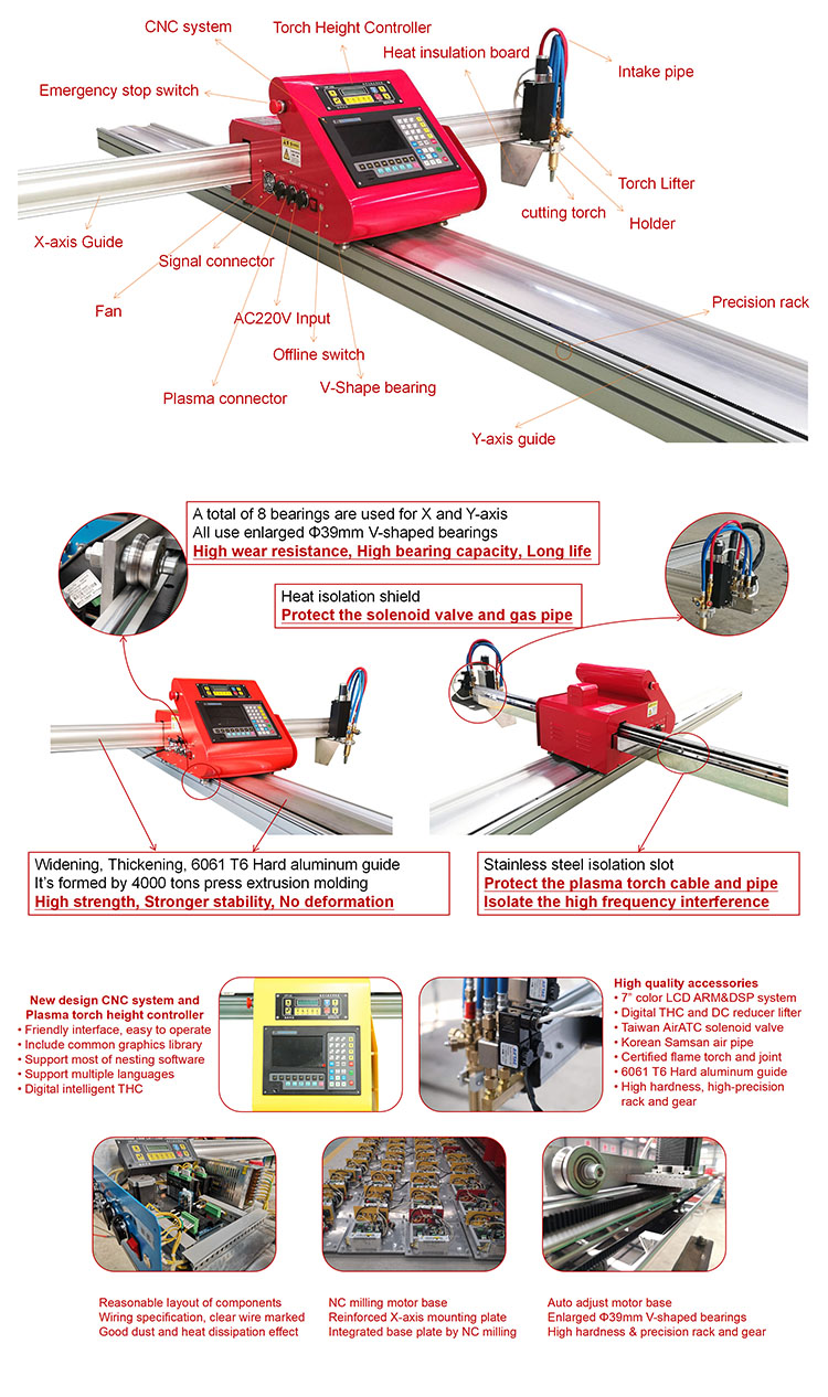 portable cnc cutting